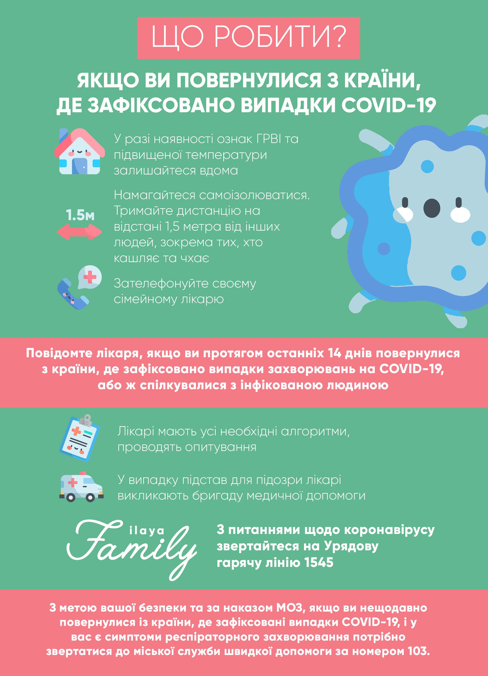 коронавірус-180320-